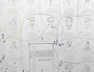 Fehras, Borrowed Faces: Protagonists, 2019, detail, hand drawings printed on flat non-woven wallpaper, 269 x 424 cm, installation view; Borrowed Faces: A Prologue. Stories of Publishers During the Cold War in the group exhibition; There Is Fiction in the Space Between, Neuer Berliner Kunstverein, Berlin, 2019